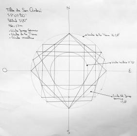 """Para el que quiera calcularlo, se ha usado la latitud 35º07'00"""". Usaremos el Modulo Solar Sagrado, el Círculo del fuego cósmico (inscrito en un pentágono), el Círculo de la Tierra y el Círculo Iniciático (inscrito en un triángulo)."""